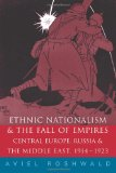Portada de ETHNIC NATIONALISM AND THE FALL OF EMPIRES