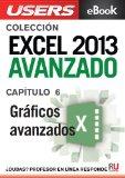 Portada de EXCEL 2013 AVANZADO: GRÁFICOS AVANZADOS (COLECCIÓN EXCEL 2013 AVANZADO Nº 6)